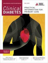 Clinical Diabetes: 36 (4)